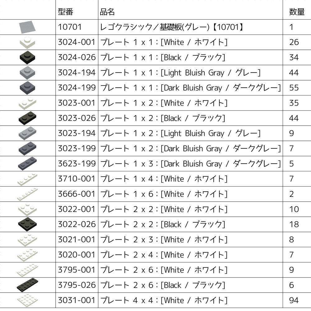 48×48スタッドサイズの「令和」モザイクアートの使用パーツリスト。大きさあたりの価格が安いパーツをできるだけ使用しています。